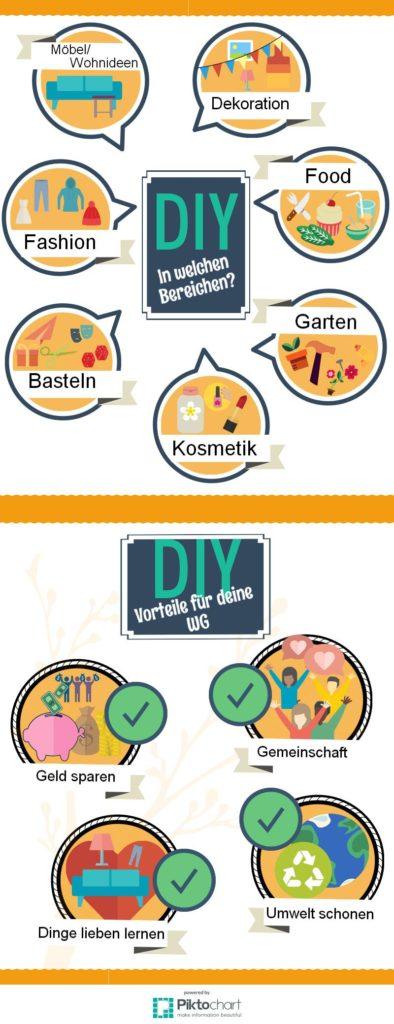 DIY - Do it Yourself - Infografik